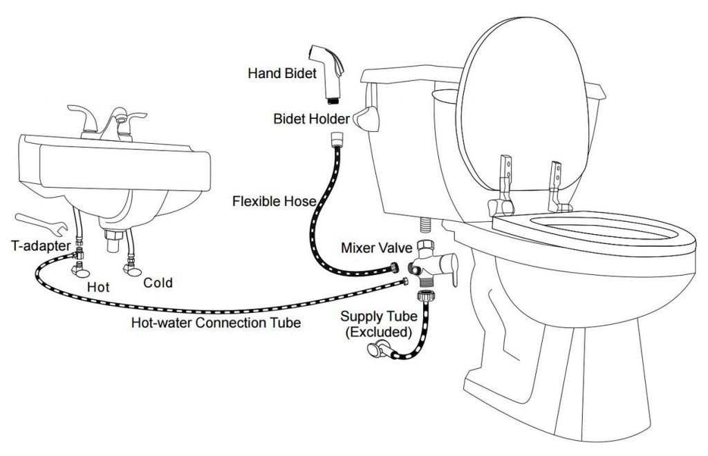 How To Fix a Leaking Toilet Cistern