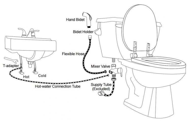 How-To-Fix-a-Leaking-Toilet-Cistern